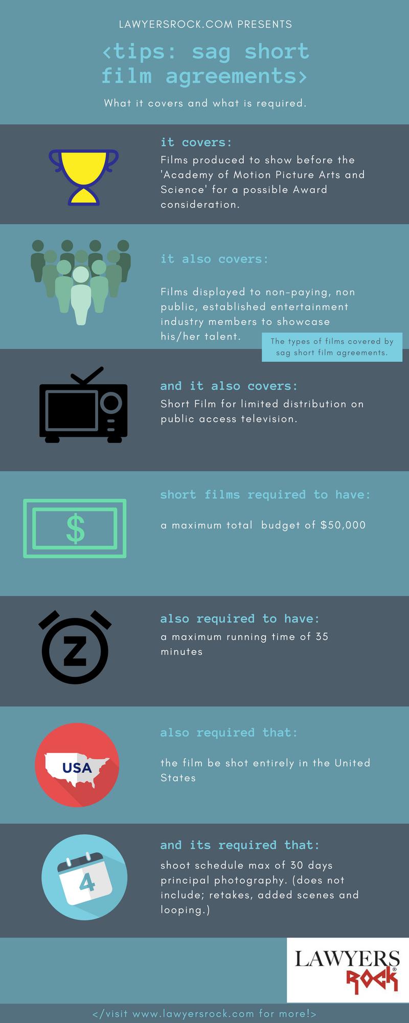 sag short film agreements
