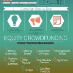 The Big Picture Guide To Crowdfunding